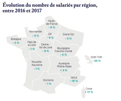 salaries imprimerie france idep 2017